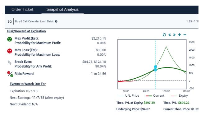 Snapshot Analysis
