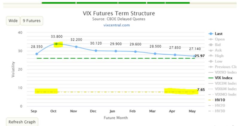 vix futures chart