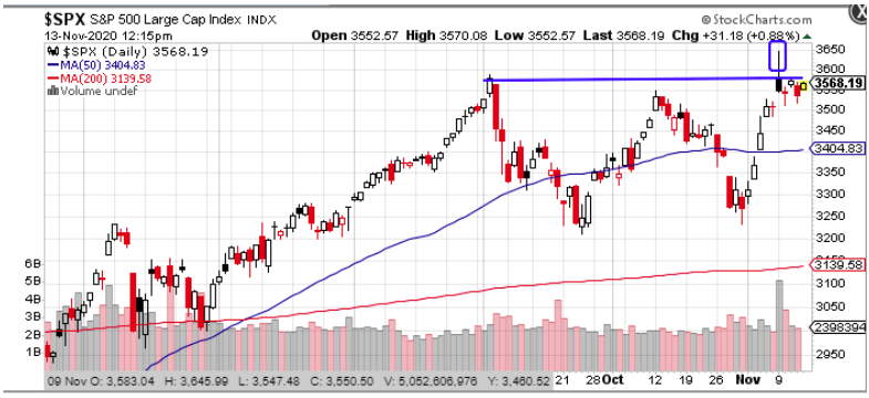 sp 500 large cap index