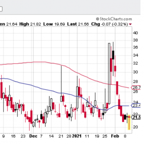 current vix volatility index