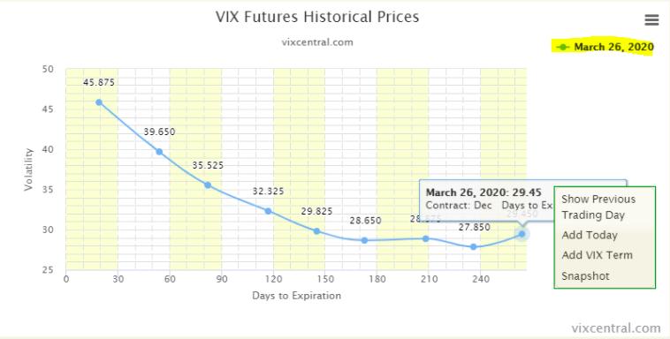 vix futures historical prices