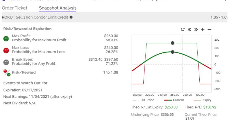 options360 snapshot analysis